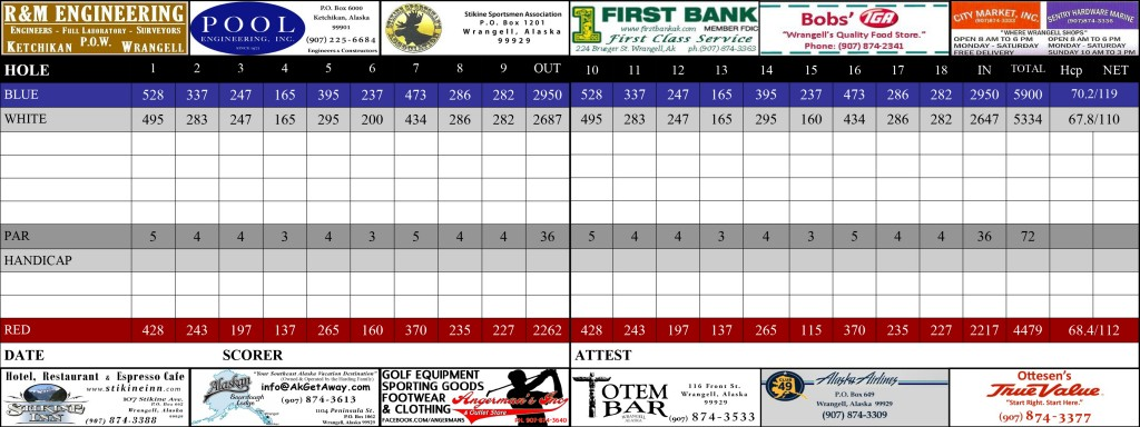 Scorecard layout-1